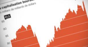 Impact du vaccin COVID-19 sur le marché boursier