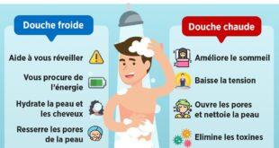 avantages inconvénients douche chaude ou froide